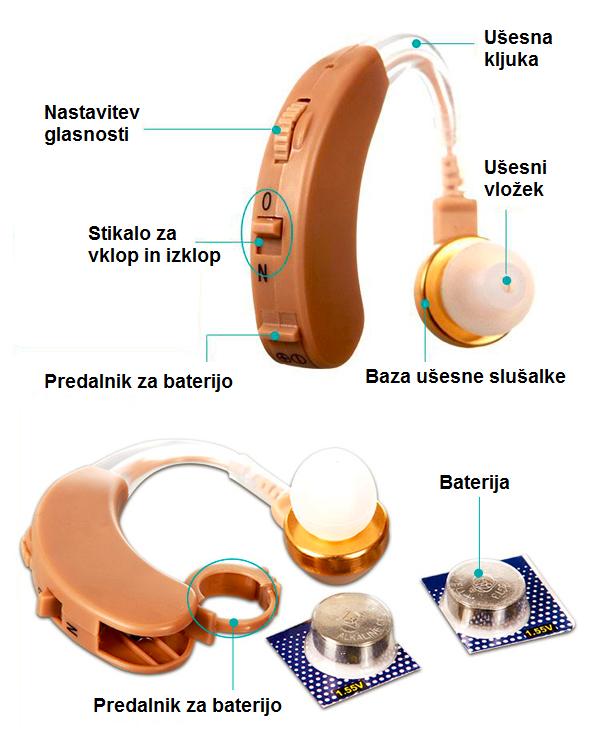 Uporaba ojačevalnika zvoka